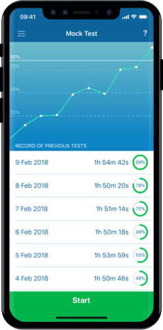 PCV Theory Test 2019 UK for iPhone, Mac and Android- Mock Test